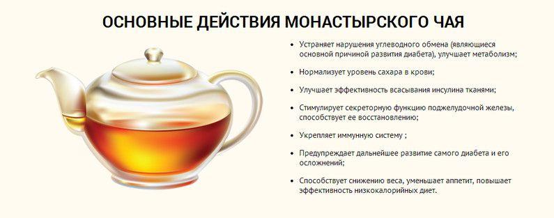 действия монастырского чая